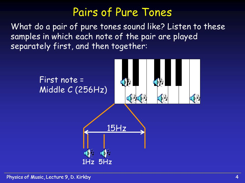 Physics of Music, Lecture 9, D.Kirkby15 What causes these phantom tones to be heard.