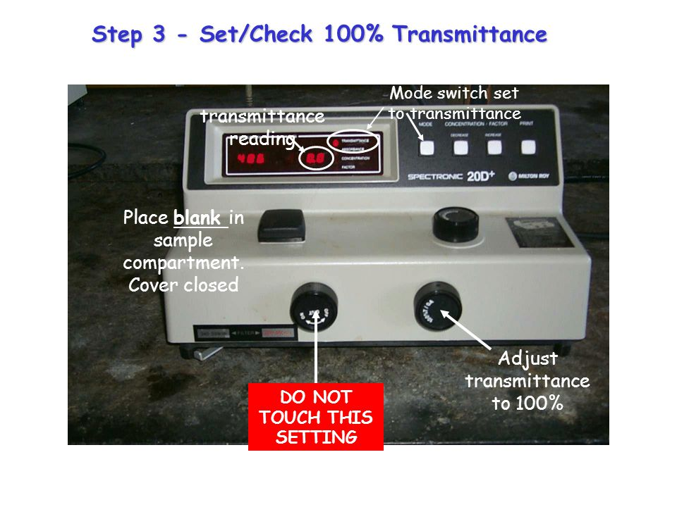Step 3 - Set/Check 100% Transmittance Place blank in sample compartment.