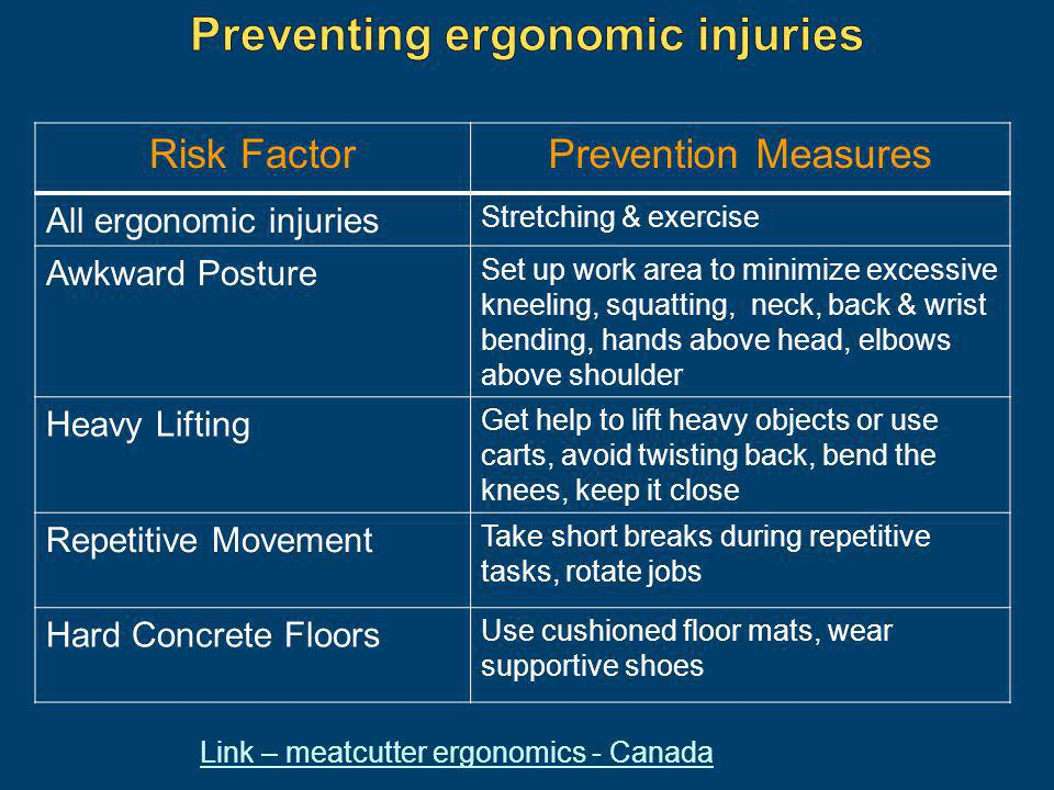 Risk FactorPrevention Measures All ergonomic injuries Stretching & exercise Awkward Posture Set up work area to minimize excessive kneeling, squatting