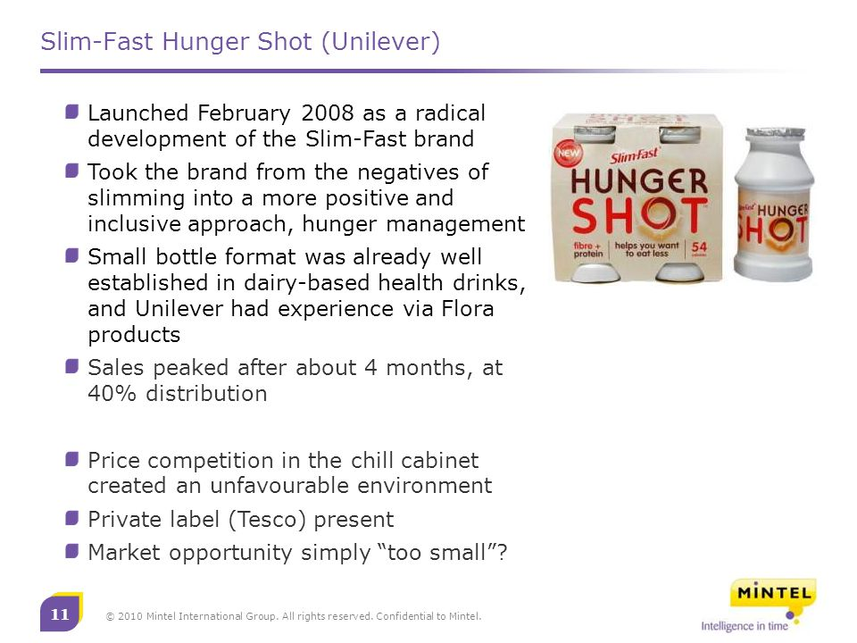 11 © 2010 Mintel International Group. All rights reserved. Confidential to Mintel. Slim-Fast Hunger Shot (Unilever) Launched February 2008 as a radica