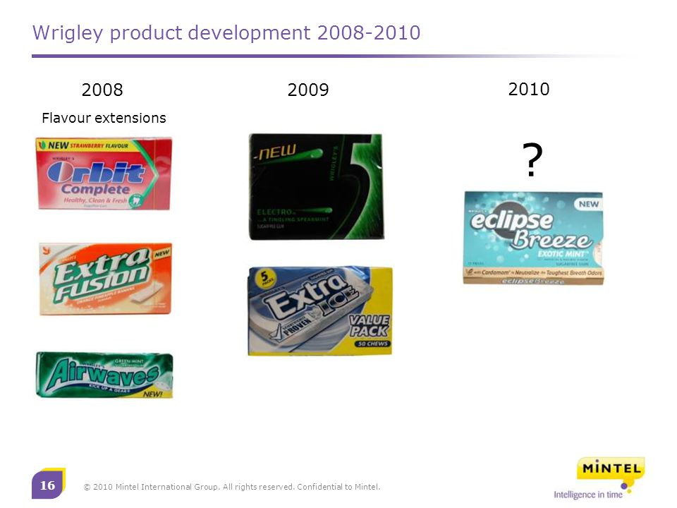 16 © 2010 Mintel International Group. All rights reserved. Confidential to Mintel. Wrigley product development 2008-2010 20082009 2010 Flavour extensi
