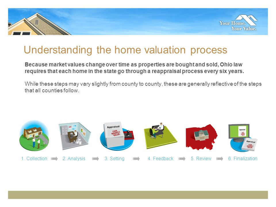 Understanding the home valuation process Because market values change over time as properties are bought and sold, Ohio law requires that each home in the state go through a reappraisal process every six years.