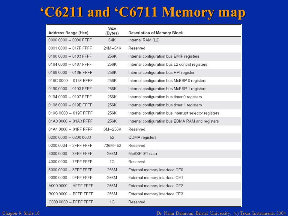 Dr. Naim Dahnoun, Bristol University, (c) Texas Instruments 2004 Chapter 9, Slide 10 C6211 and C6711 Memory map