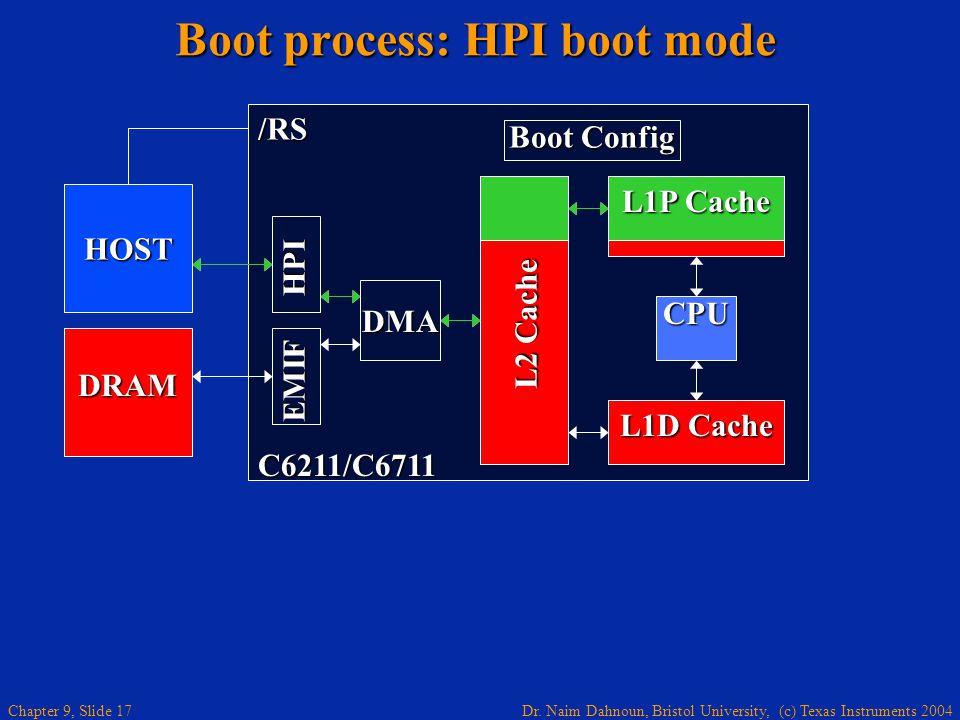 Dr. Naim Dahnoun, Bristol University, (c) Texas Instruments 2004 Chapter 9, Slide 17 Boot process: HPI boot mode DMA L2 Cache L1D Cache CPU Boot Confi