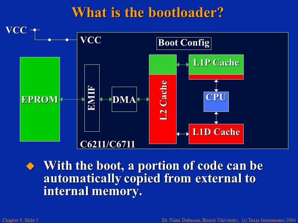 Dr. Naim Dahnoun, Bristol University, (c) Texas Instruments 2004 Chapter 9, Slide 5 What is the bootloader? With the boot, a portion of code can be au