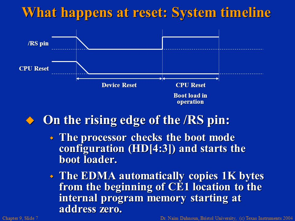 Dr. Naim Dahnoun, Bristol University, (c) Texas Instruments 2004 Chapter 9, Slide 7 What happens at reset: System timeline On the rising edge of the /