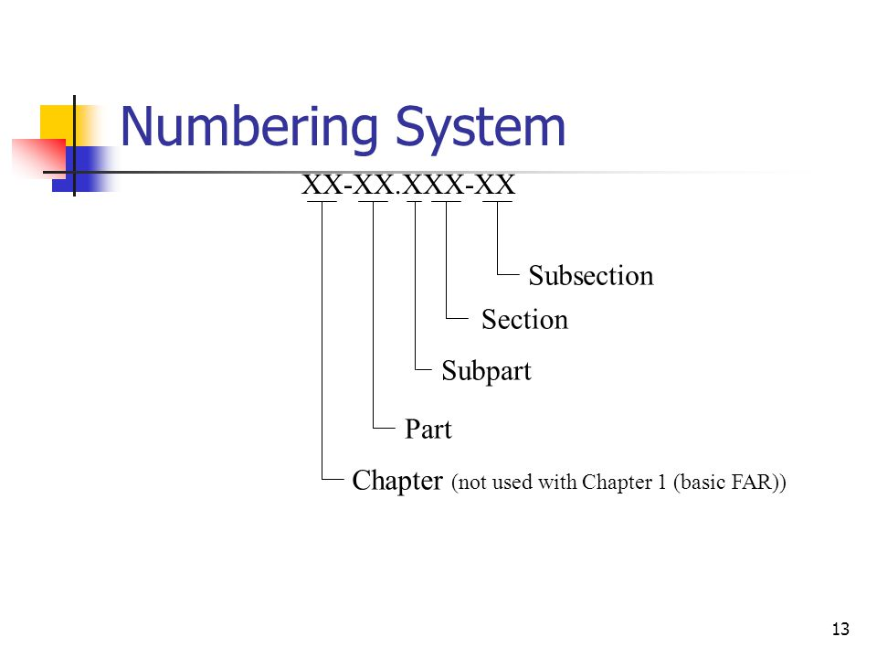 13 Numbering System XX-XX.XXX-XX Chapter (not used with Chapter 1 (basic FAR)) Part Subpart Section Subsection