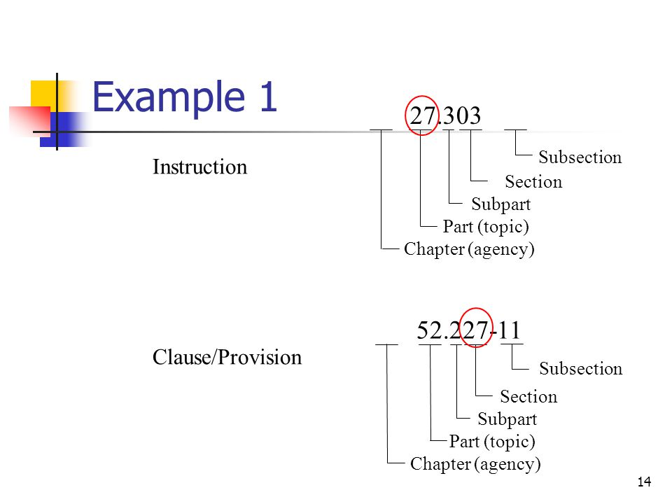 14 Example 1 27.303 Chapter (agency) Part (topic) Subpart Section Subsection 52.227-11 Chapter (agency) Part (topic) Subpart Section Subsection Instruction Clause/Provision