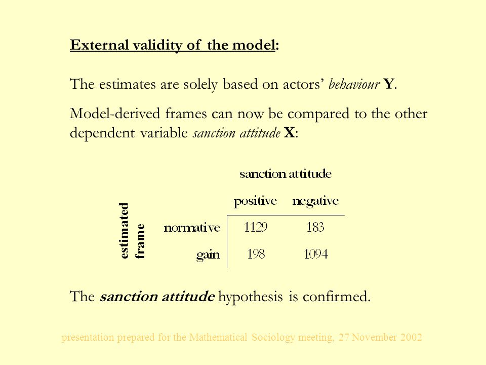 presentation prepared for the Mathematical Sociology meeting, 27 November 2002 External validity of the model: The estimates are solely based on actors behaviour Y.