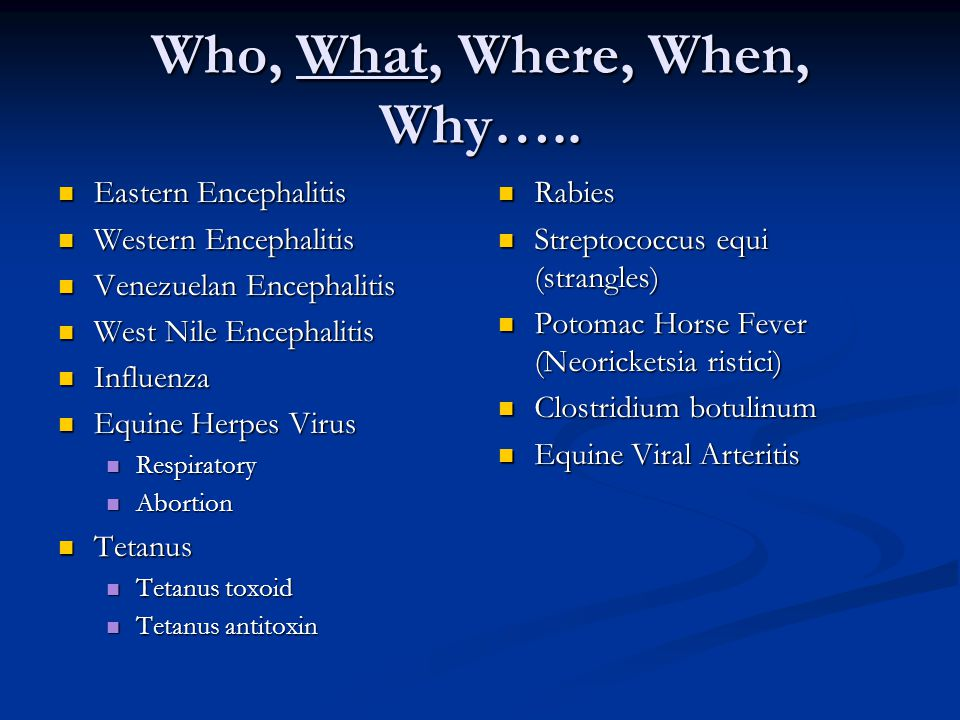 Who, What, Where, When, Why….. Intramuscular Intramuscular Intranasal