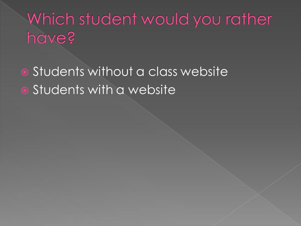 Students without a class website Students with a website