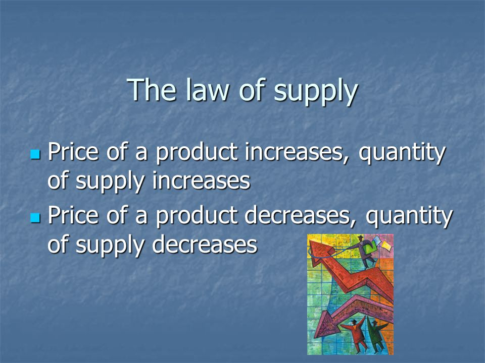 The law of supply Price of a product increases, quantity of supply increases Price of a product increases, quantity of supply increases Price of a pro