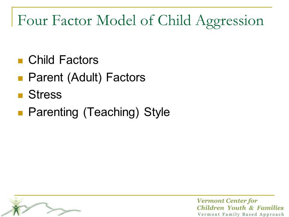 Four Factor Model of Child Aggression Child Factors Parent (Adult) Factors Stress Parenting (Teaching) Style
