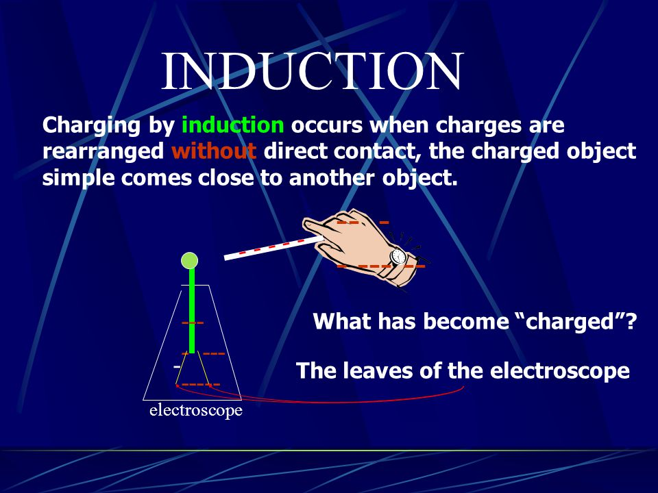 CONDUCTION Charging by conduction occurs when electrons are transferred from one material to another by direct contact -- - - - --- - ------ When the