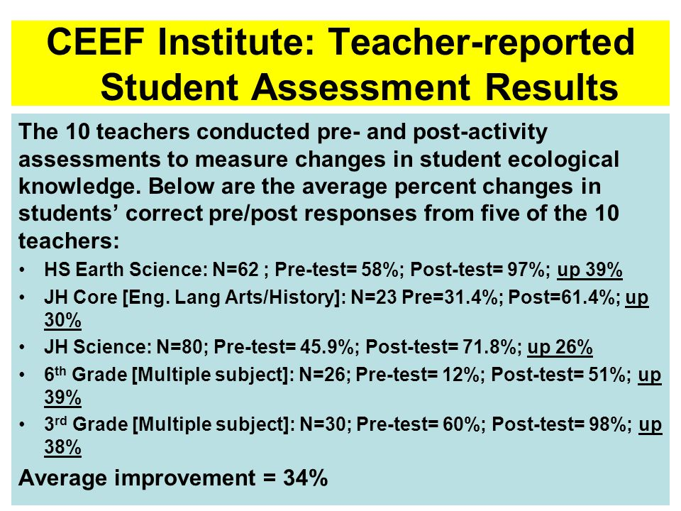 CEEF Institute: Teacher-reported Student Assessment Results The 10 teachers conducted pre- and post-activity assessments to measure changes in student ecological knowledge.