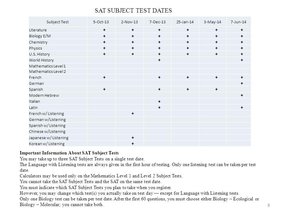 8 Subject Test5-Oct-132-Nov-137-Dec-1325-Jan-143-May-147-Jun-14 Literature + + + + + + Biology E/M + + + + + + Chemistry + + + + + + Physics + + + + + + U.S.