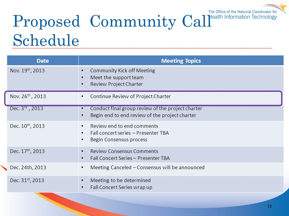 Proposed Community Call Schedule 19 DateMeeting Topics Nov.