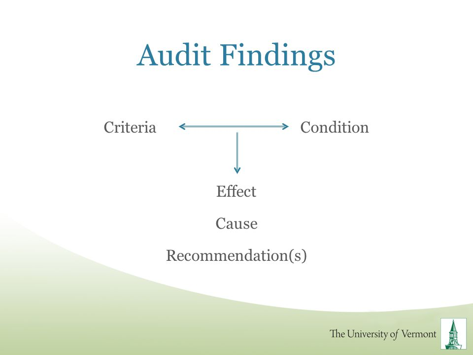 Audit Findings Criteria Condition Effect Cause Recommendation(s)