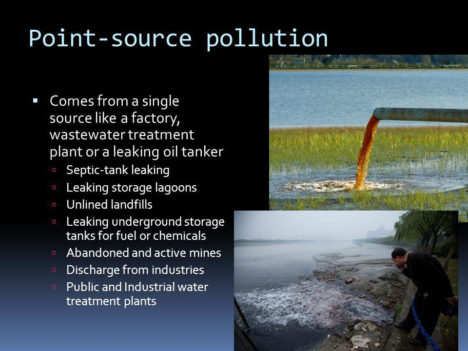 Point-source pollution Comes from a single source like a factory, wastewater treatment plant or a leaking oil tanker Septic-tank leaking Leaking storage lagoons Unlined landfills Leaking underground storage tanks for fuel or chemicals Abandoned and active mines Discharge from industries Public and Industrial water treatment plants