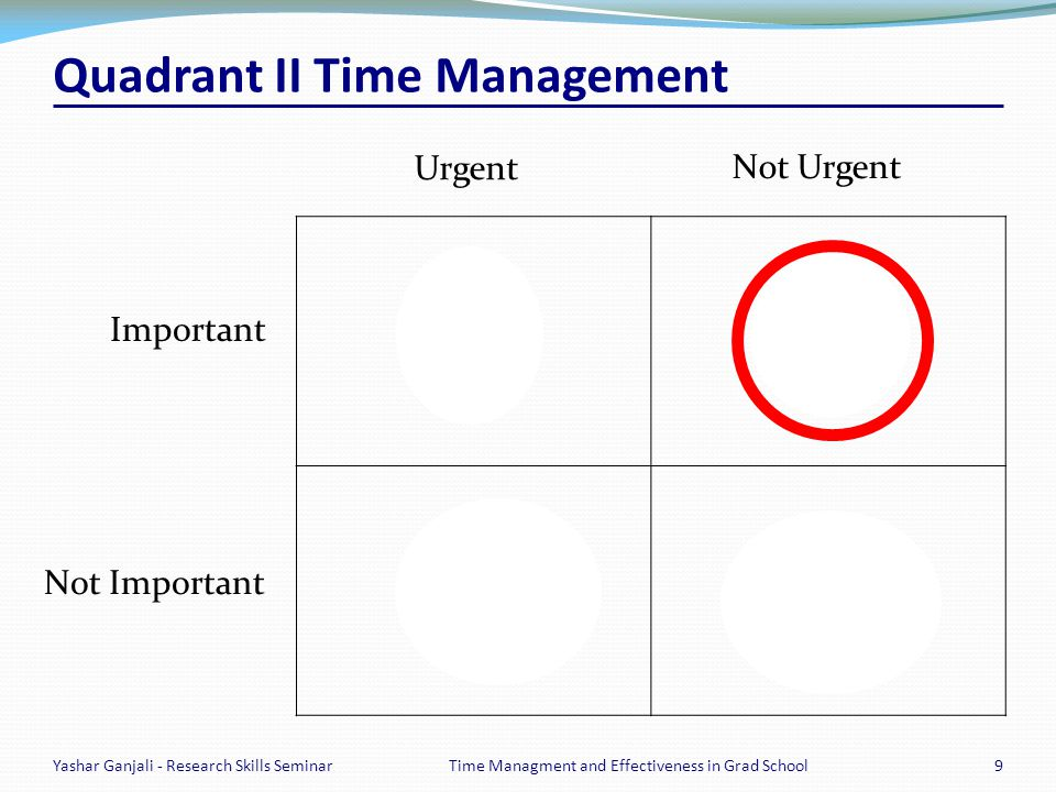 Quadrant II Time Management III IIIIV Yashar Ganjali - Research Skills Seminar9Time Managment and Effectiveness in Grad School Important Not Important Urgent Not Urgent
