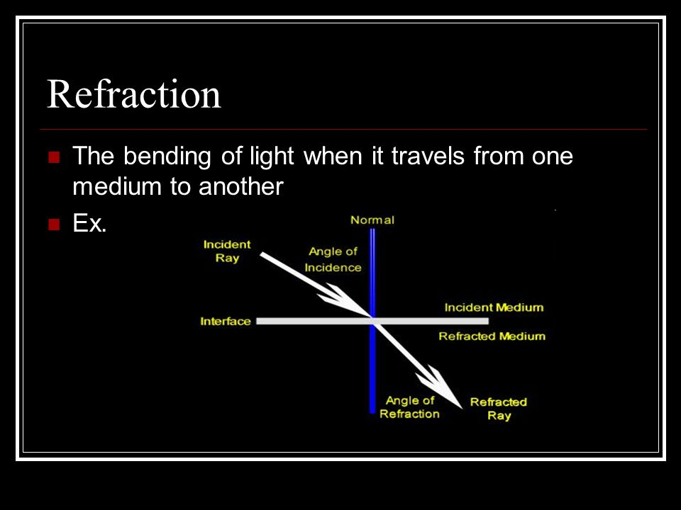 The bending of light when it travels from one medium to another Ex.