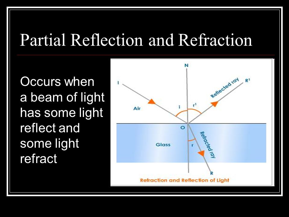Partial Reflection and Refraction Occurs when a beam of light has some light reflect and some light refract