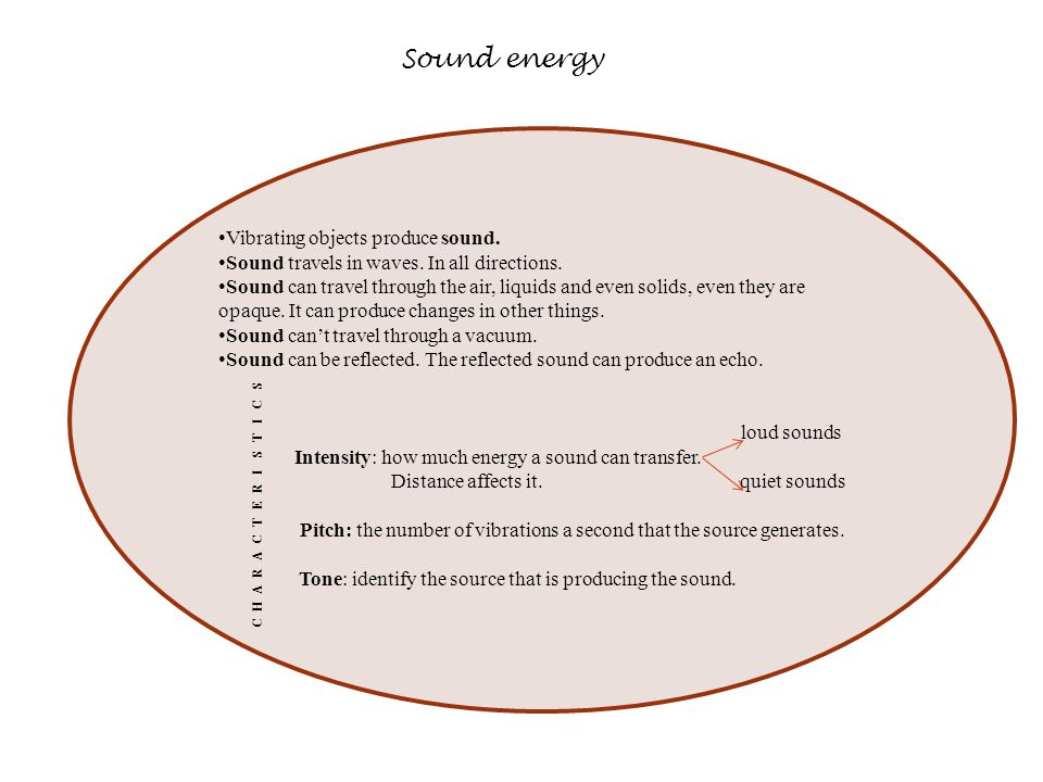 Sound energy Vibrating objects produce sound. Sound travels in waves. In all directions. Sound can travel through the air, liquids and even solids, ev