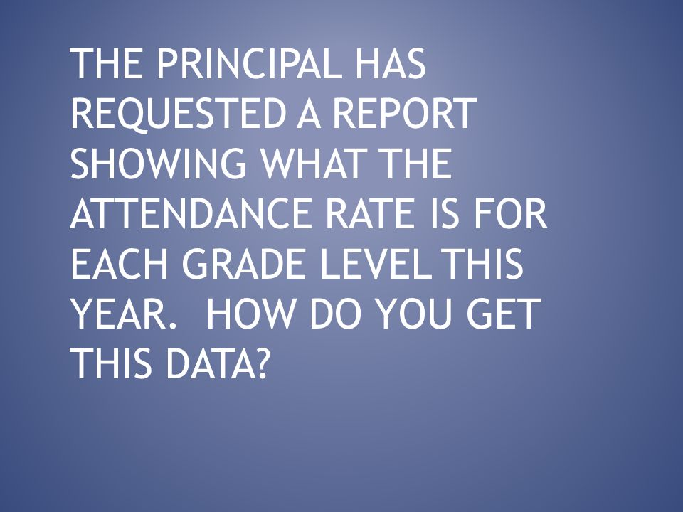 THE PRINCIPAL HAS REQUESTED A REPORT SHOWING WHAT THE ATTENDANCE RATE IS FOR EACH GRADE LEVEL THIS YEAR.