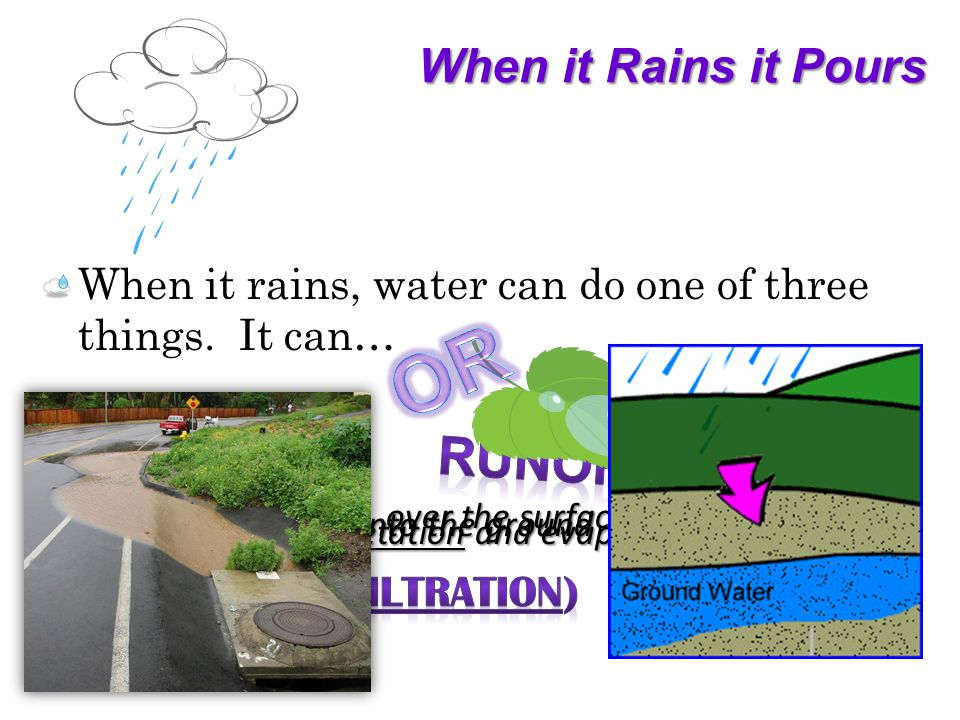 When it Rains it Pours When it rains, water can do one of three things.