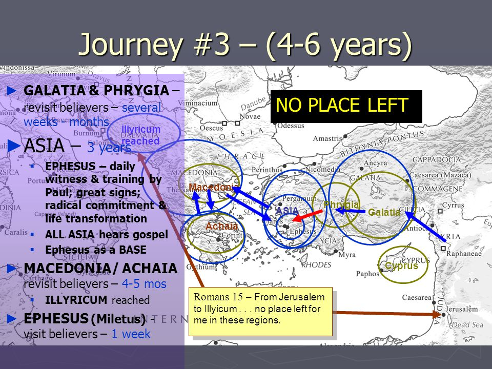 Journey #3 – (4-6 years) Galatia Cyprus Macedonia Achaia ASIA Illyricum reached Phrygia GALATIA & PHRYGIA – revisit believers – several weeks - months