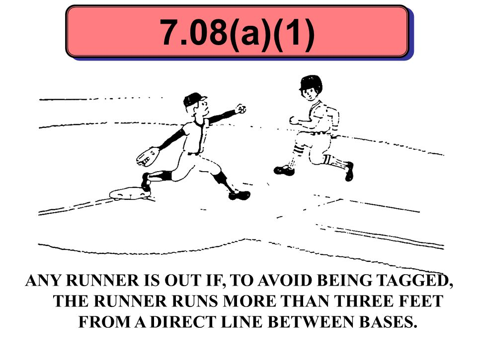 7.08(a)(1) ANY RUNNER IS OUT IF, TO AVOID BEING TAGGED, THE RUNNER RUNS MORE THAN THREE FEET FROM A DIRECT LINE BETWEEN BASES.