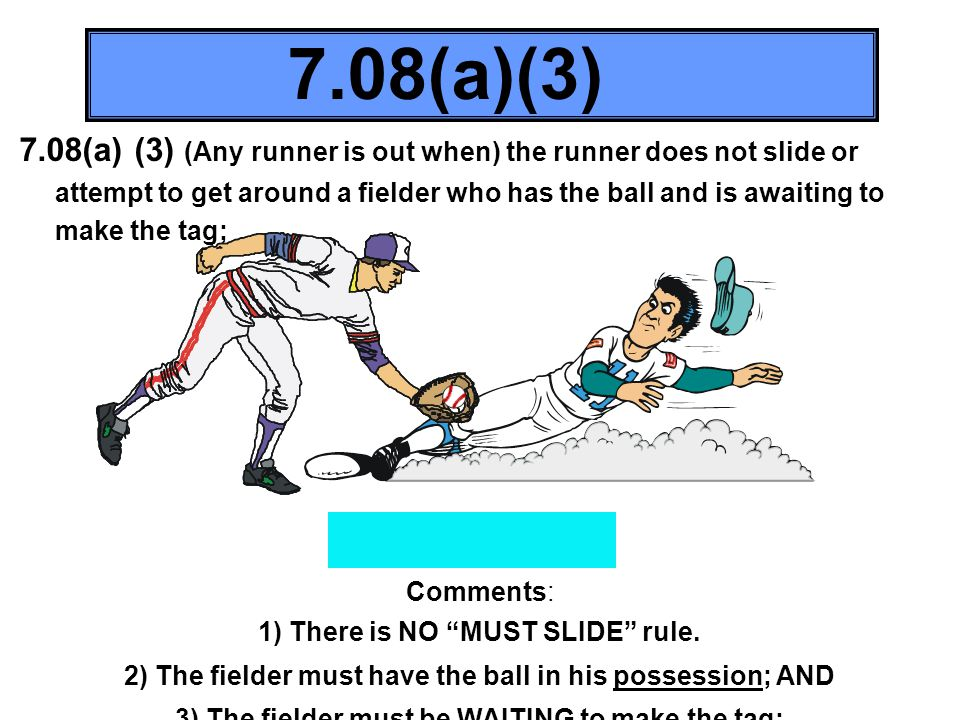 7.08(a) (3) (Any runner is out when) the runner does not slide or attempt to get around a fielder who has the ball and is awaiting to make the tag; Co