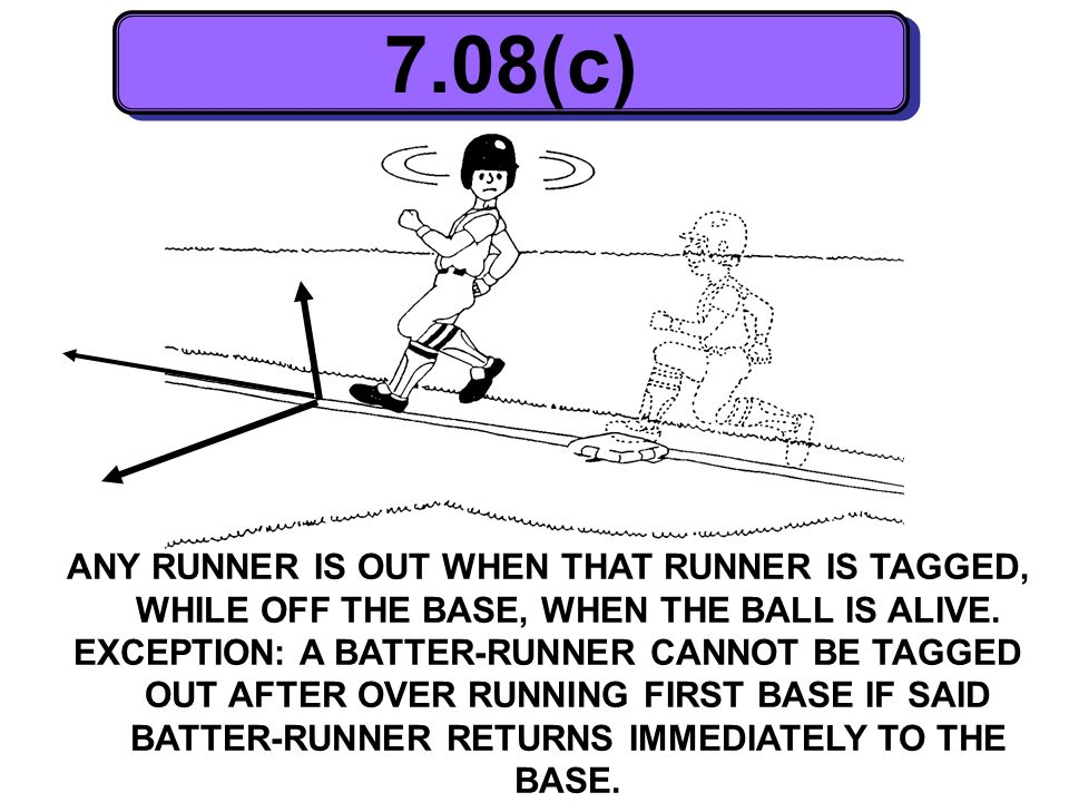 7.08(c) ANY RUNNER IS OUT WHEN THAT RUNNER IS TAGGED, WHILE OFF THE BASE, WHEN THE BALL IS ALIVE. EXCEPTION: A BATTER-RUNNER CANNOT BE TAGGED OUT AFTE