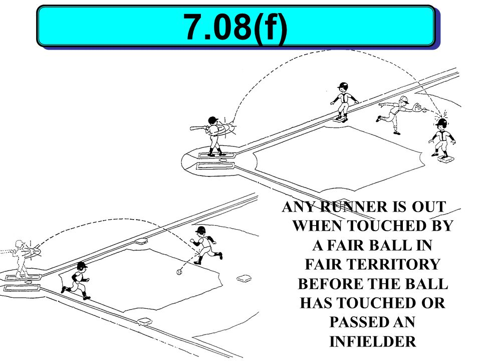7.08(f) ANY RUNNER IS OUT WHEN TOUCHED BY A FAIR BALL IN FAIR TERRITORY BEFORE THE BALL HAS TOUCHED OR PASSED AN INFIELDER