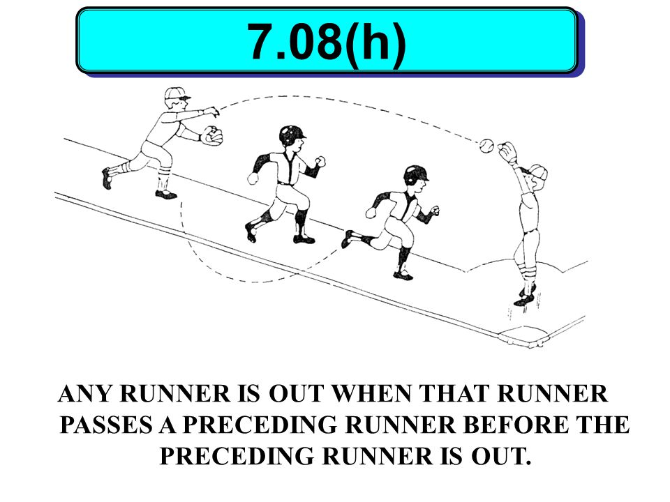 7.08(h) ANY RUNNER IS OUT WHEN THAT RUNNER PASSES A PRECEDING RUNNER BEFORE THE PRECEDING RUNNER IS OUT.