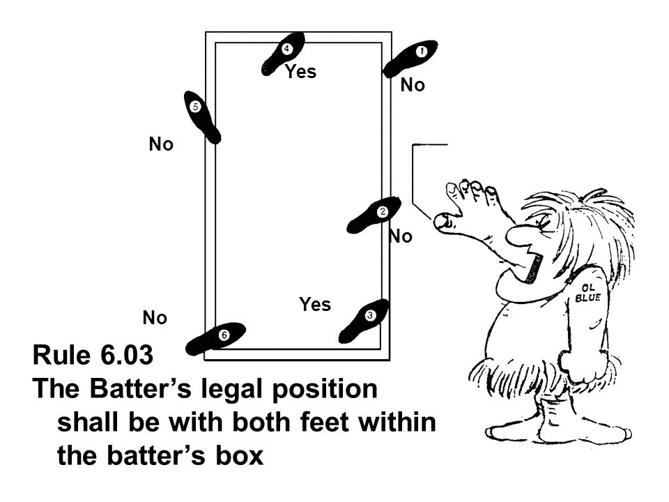 Rule 6.03 The Batters legal position shall be with both feet within the batters box No Yes