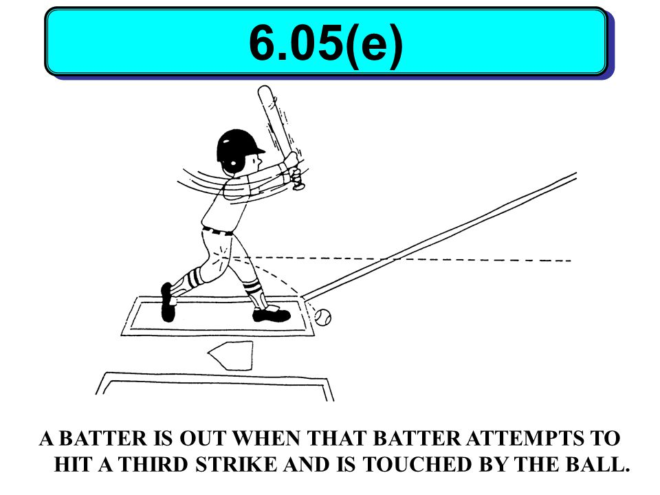 6.05(e) A BATTER IS OUT WHEN THAT BATTER ATTEMPTS TO HIT A THIRD STRIKE AND IS TOUCHED BY THE BALL.