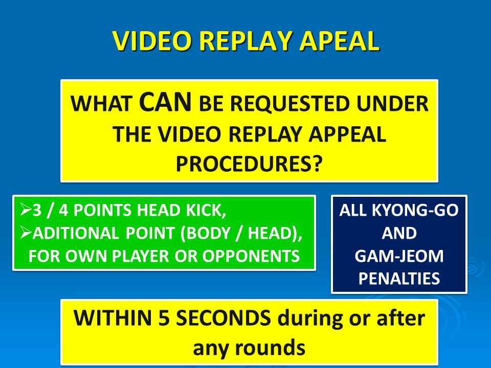 WHAT CAN BE REQUESTED UNDER THE VIDEO REPLAY APPEAL PROCEDURES? 3 / 4 POINTS HEAD KICK, ADITIONAL POINT (BODY / HEAD), FOR OWN PLAYER OR OPPONENTS 3 /