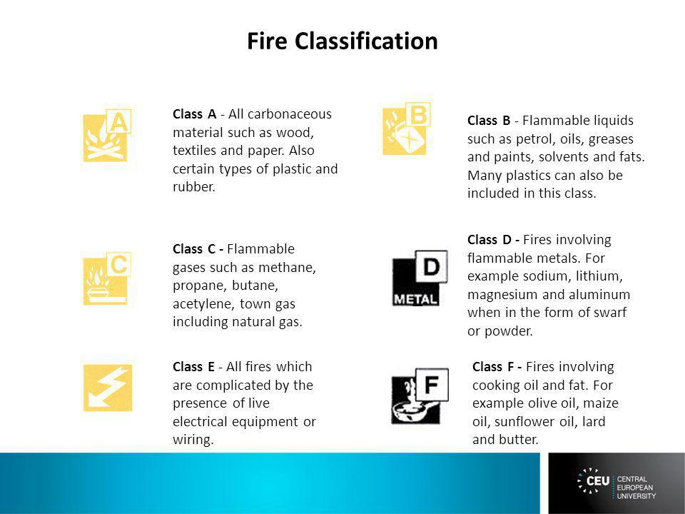 Fire Classification Class A - All carbonaceous material such as wood, textiles and paper.