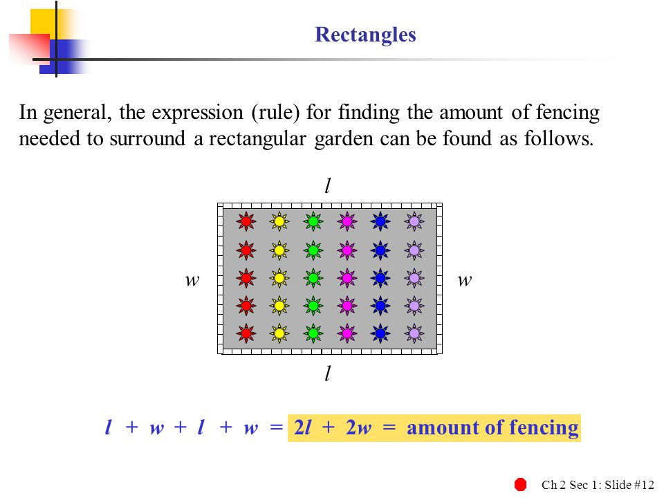 Ch 2 Sec 1: Slide #12 Rectangles l In general, the expression (rule) for finding the amount of fencing needed to surround a rectangular garden can be found as follows.