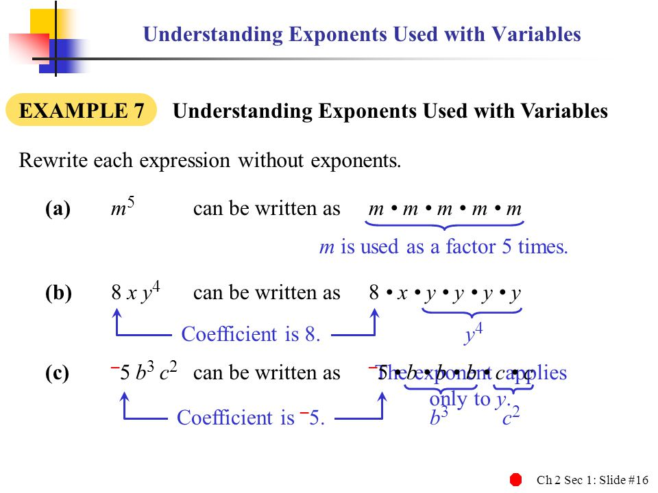 Ch 2 Sec 1: Slide #16 Understanding Exponents Used with Variables EXAMPLE 7 Understanding Exponents Used with Variables (a)m 5 Rewrite each expression
