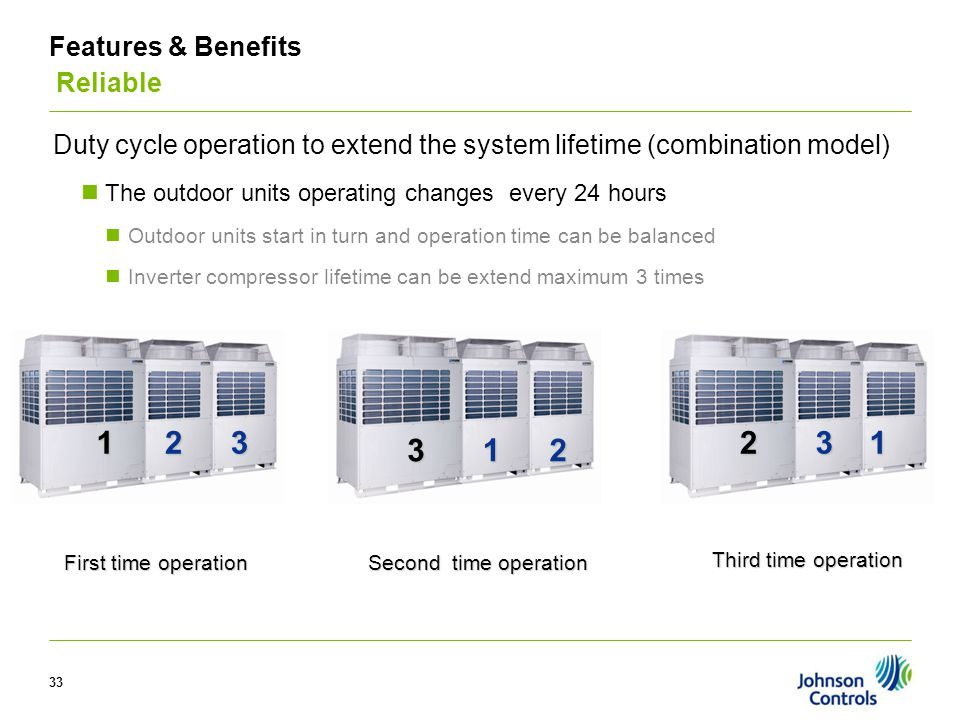 33 Duty cycle operation to extend the system lifetime (combination model) The outdoor units operating changes every 24 hours Outdoor units start in tu