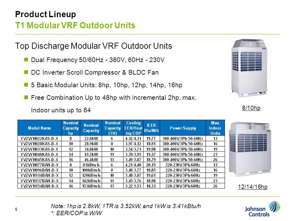 Top Discharge Modular VRF Outdoor Units Dual Frequency 50/60Hz - 380V, 60Hz - 230V DC Inverter Scroll Compressor & BLDC Fan 5 Basic Modular Units: 8hp