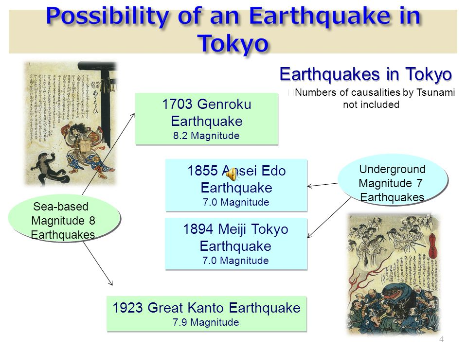 1923 Great Kanto Earthquake 7.9 Magnitude 1923 Great Kanto Earthquake 7.9 Magnitude Earthquakes in Tokyo 1894 Meiji Tokyo Earthquake 7.0 Magnitude 1894 Meiji Tokyo Earthquake 7.0 Magnitude 1703 Genroku Earthquake 8.2 Magnitude 1703 Genroku Earthquake 8.2 Magnitude 1855 Ansei Edo Earthquake 7.0 Magnitude 1855 Ansei Edo Earthquake 7.0 Magnitude Numbers of causalities by Tsunami not included Sea-based Magnitude 8 Earthquakes Underground Magnitude 7 Earthquakes 4