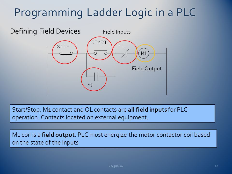 et438b-1020 Defining Field Devices M1 coil is a field output. PLC must energize the motor contactor coil based on the state of the inputs Programming
