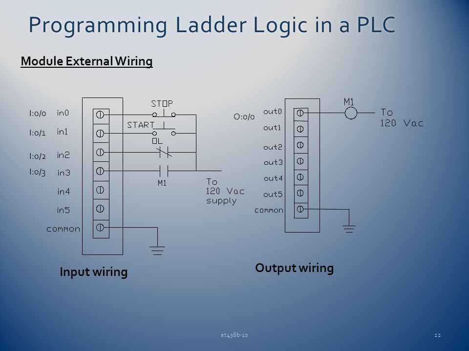 et438b-1022 I:0/0 I:0/1 I:0/2 I:0/3 Input wiring Programming Ladder Logic in a PLCProgramming Ladder Logic in a PLC Module External Wiring Output wiri