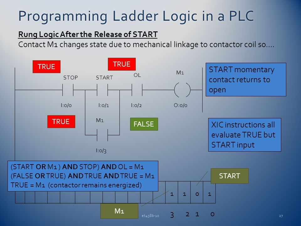 TRUE FALSE TRUE et438b-1027 Programming Ladder Logic in a PLCProgramming Ladder Logic in a PLC M1 O:0/0 STOP I:0/0 I:0/3 I:0/1I:0/2 START OL M1 Rung L