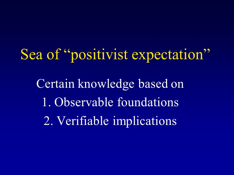 Sea of positivist expectation Certain knowledge based on 1.