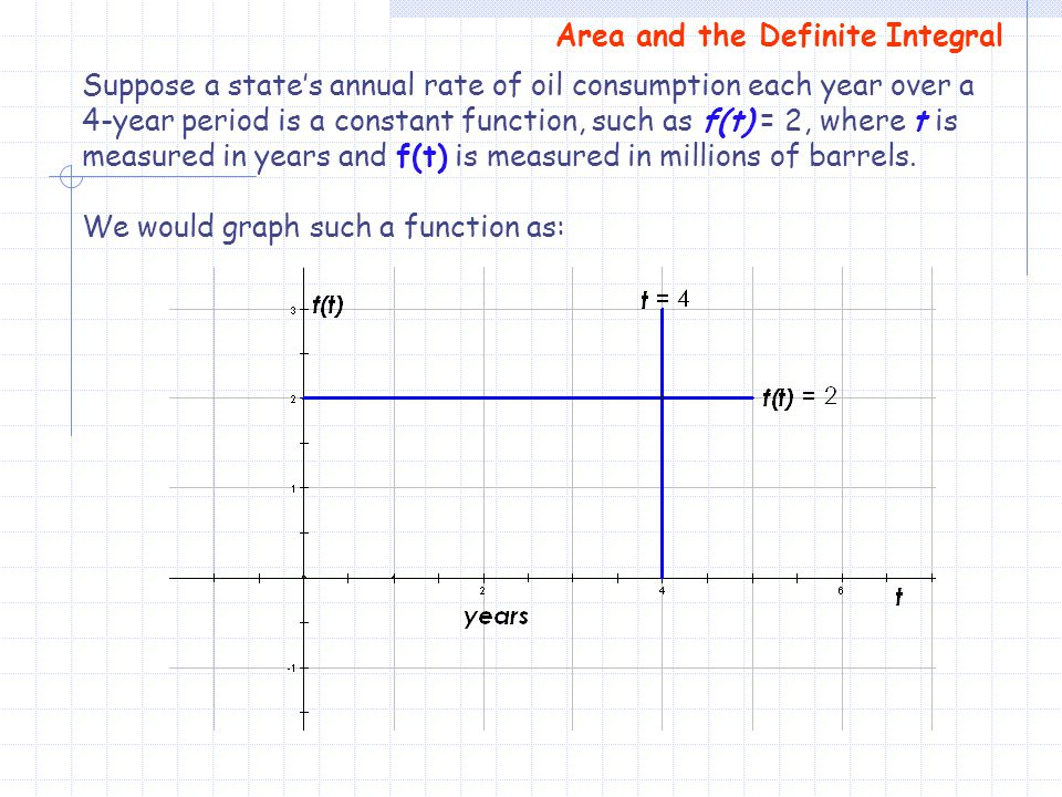 Area and the Definite Integral Suppose a states annual rate of oil consumption each year over a 4-year period is a constant function, such as f(t) = 2