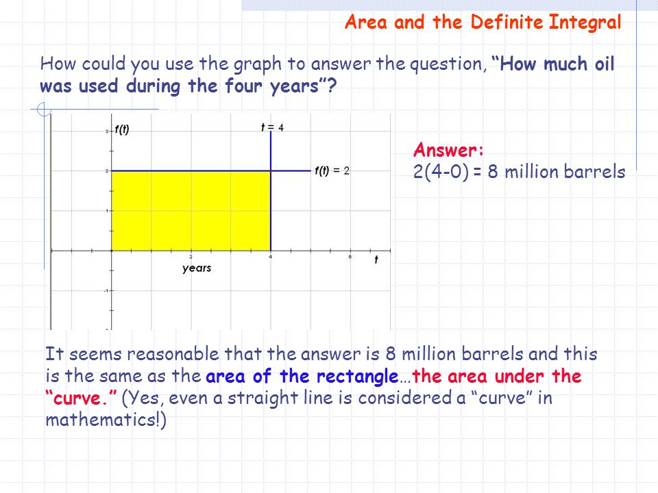 Area and the Definite Integral How would you find the area above the x-axis and under the curve f(x) = x from x = 0 to x = 4.